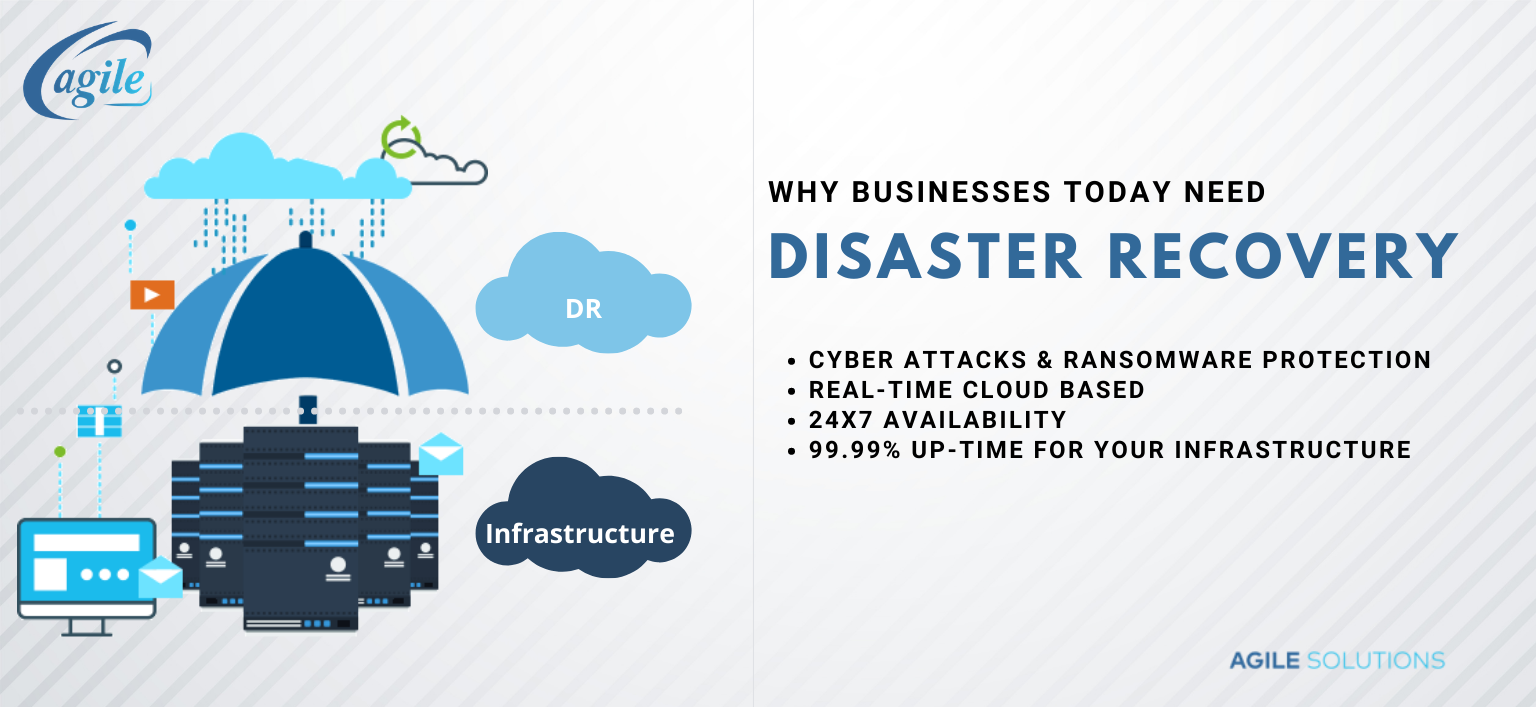 Disaster Recovery featured image