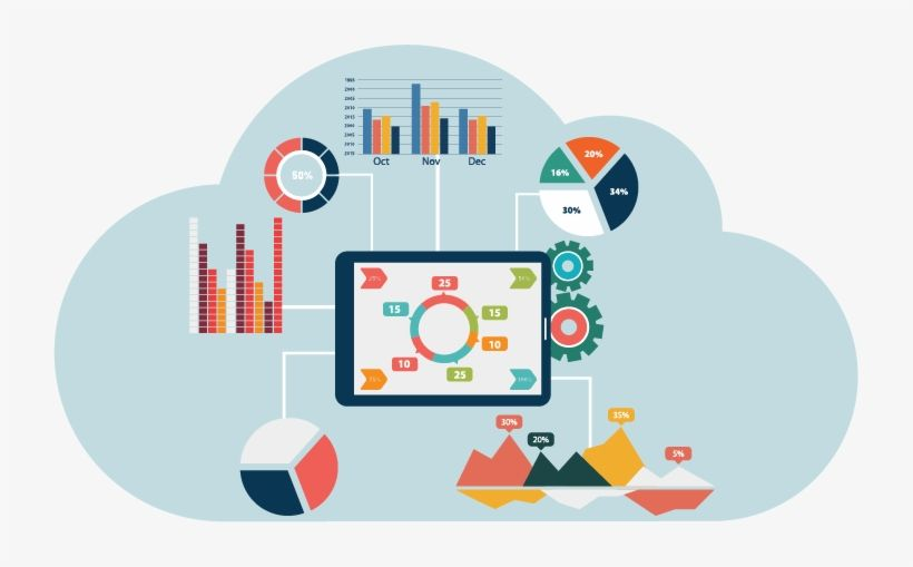 Data analytics, and big data in cloud